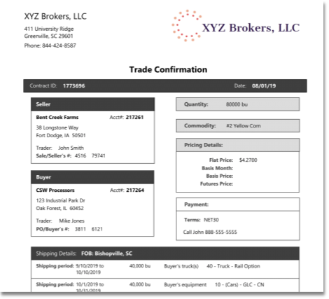 agulus trade confirmation